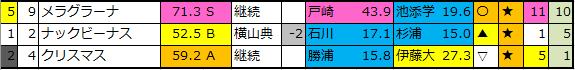 f:id:onix-oniku:20200303124525p:plain