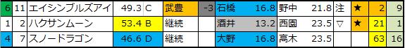 f:id:onix-oniku:20200303124554p:plain
