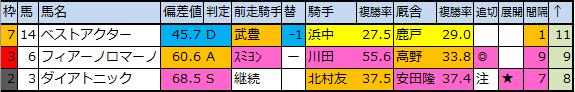 f:id:onix-oniku:20200303162413p:plain