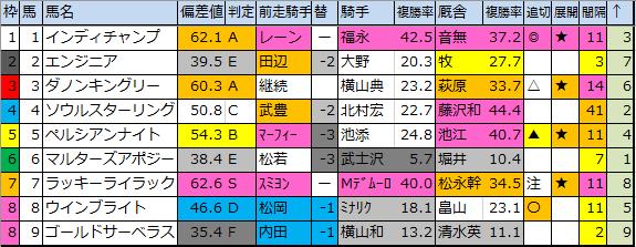 f:id:onix-oniku:20200303165732p:plain