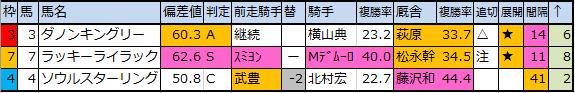 f:id:onix-oniku:20200303171921p:plain