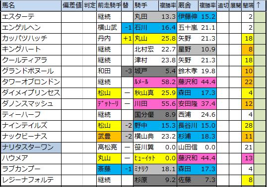f:id:onix-oniku:20200305160350p:plain
