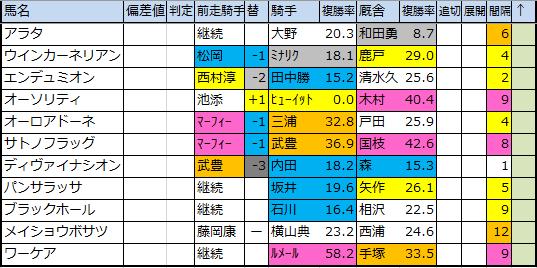 f:id:onix-oniku:20200305172636p:plain
