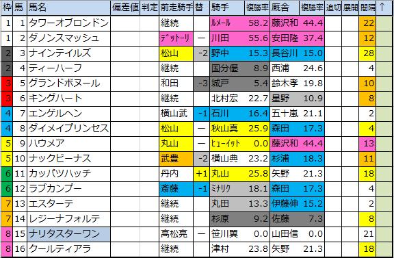 f:id:onix-oniku:20200306101046p:plain