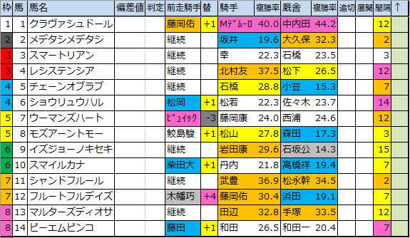 f:id:onix-oniku:20200306102344p:plain