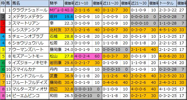 f:id:onix-oniku:20200306165758p:plain