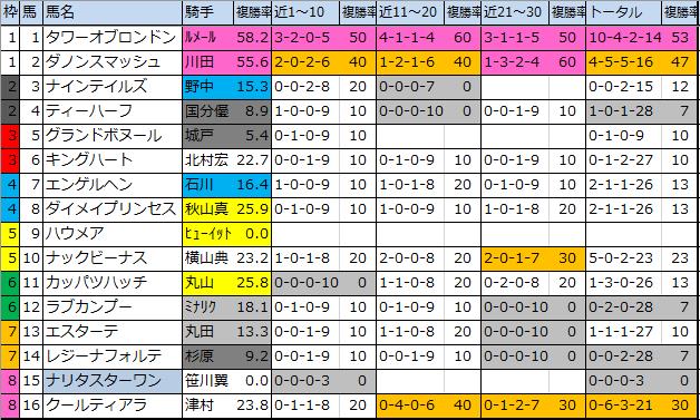 f:id:onix-oniku:20200306172725p:plain