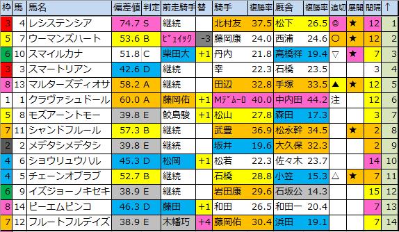 f:id:onix-oniku:20200306190721p:plain