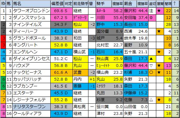 f:id:onix-oniku:20200306192705p:plain
