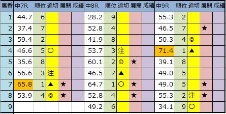f:id:onix-oniku:20200306202719p:plain