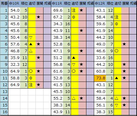 f:id:onix-oniku:20200306202802p:plain
