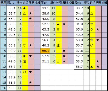 f:id:onix-oniku:20200306202840p:plain