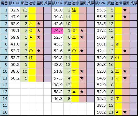 f:id:onix-oniku:20200306202910p:plain