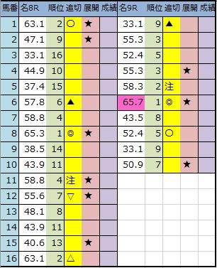 f:id:onix-oniku:20200306202955p:plain