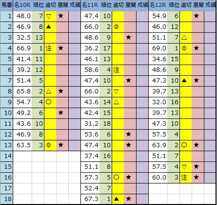 f:id:onix-oniku:20200306203023p:plain