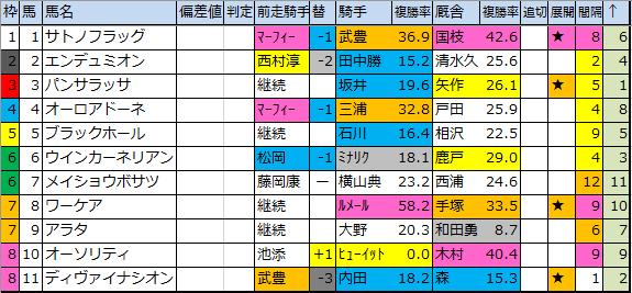 f:id:onix-oniku:20200306204730p:plain