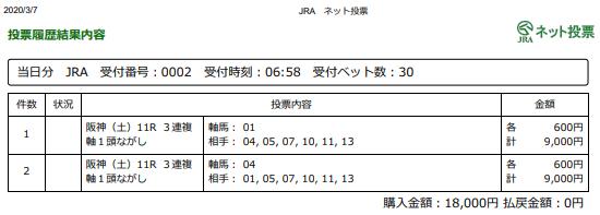 f:id:onix-oniku:20200307070010p:plain