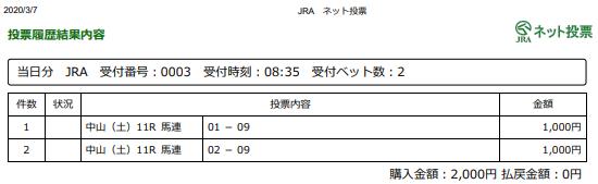 f:id:onix-oniku:20200307083646p:plain