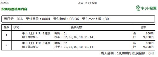f:id:onix-oniku:20200307083730p:plain