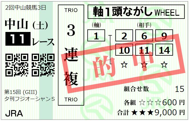 f:id:onix-oniku:20200307172117p:plain