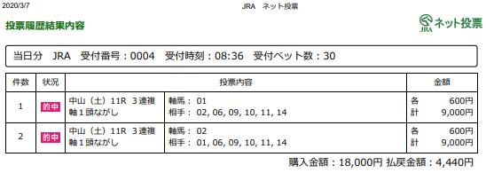 f:id:onix-oniku:20200307172139p:plain