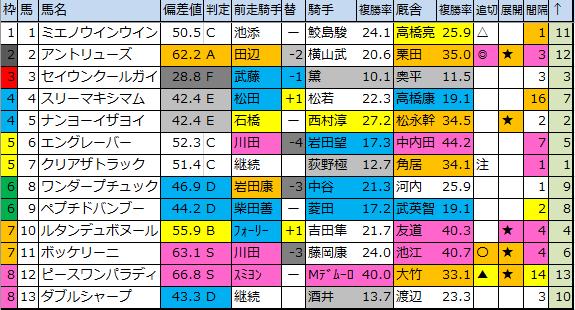 f:id:onix-oniku:20200307185630p:plain