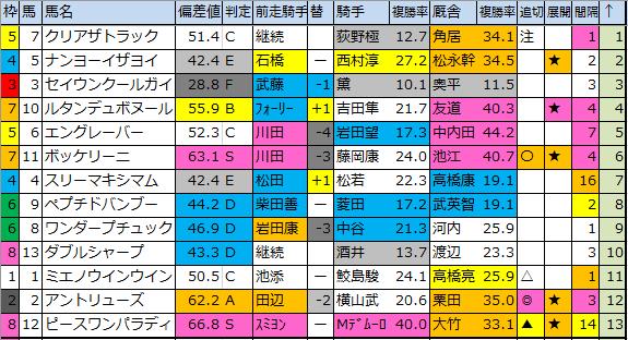 f:id:onix-oniku:20200307190040p:plain