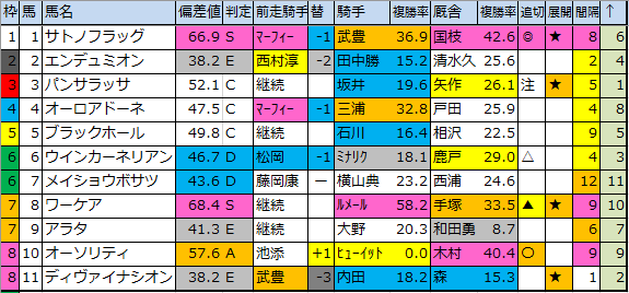f:id:onix-oniku:20200307191706p:plain