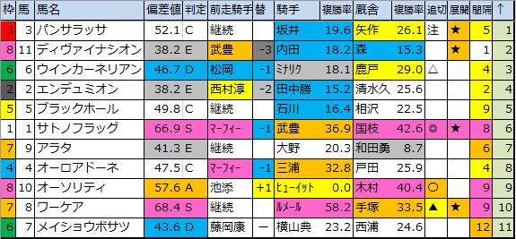 f:id:onix-oniku:20200307192609p:plain