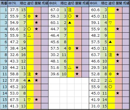 f:id:onix-oniku:20200307203427p:plain