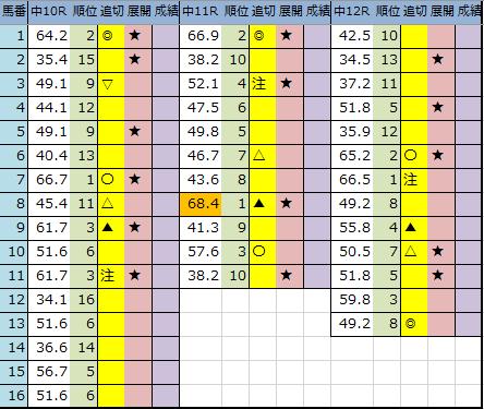 f:id:onix-oniku:20200307203457p:plain
