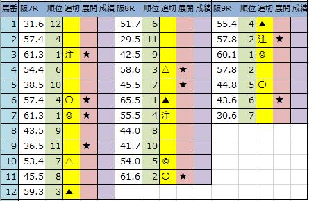f:id:onix-oniku:20200307203531p:plain
