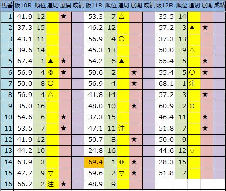 f:id:onix-oniku:20200307203559p:plain