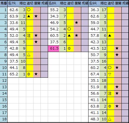 f:id:onix-oniku:20200307203634p:plain