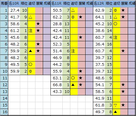 f:id:onix-oniku:20200307203706p:plain
