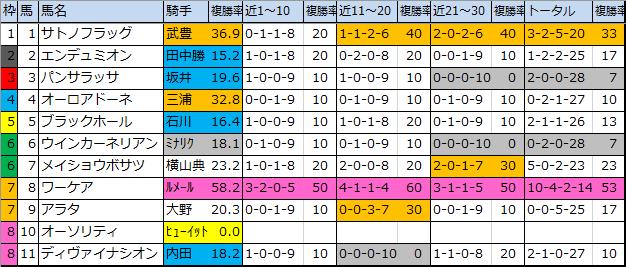 f:id:onix-oniku:20200308073626p:plain