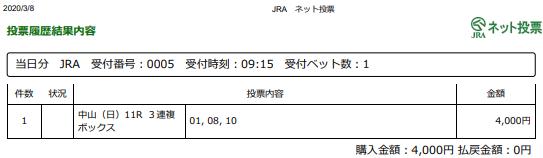 f:id:onix-oniku:20200308091807p:plain