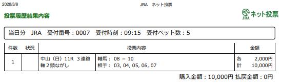 f:id:onix-oniku:20200308091942p:plain