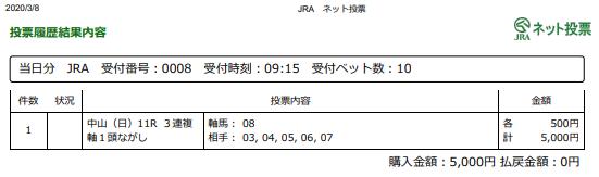 f:id:onix-oniku:20200308092022p:plain