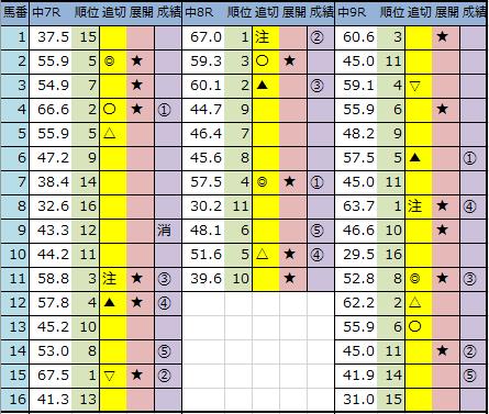 f:id:onix-oniku:20200308151142p:plain
