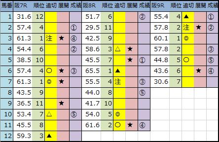 f:id:onix-oniku:20200308151749p:plain