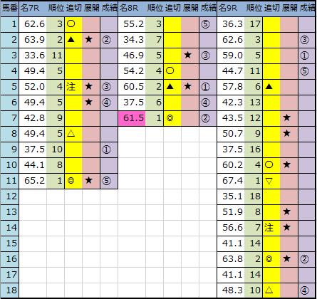 f:id:onix-oniku:20200308152156p:plain
