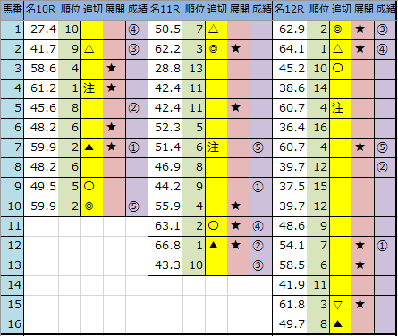 f:id:onix-oniku:20200308161817p:plain