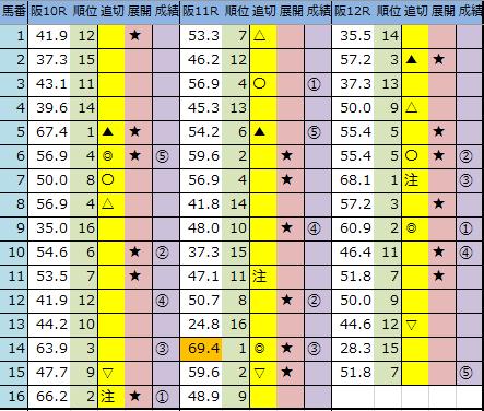 f:id:onix-oniku:20200308162253p:plain