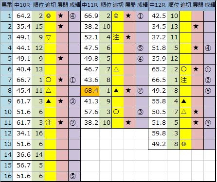f:id:onix-oniku:20200308163817p:plain