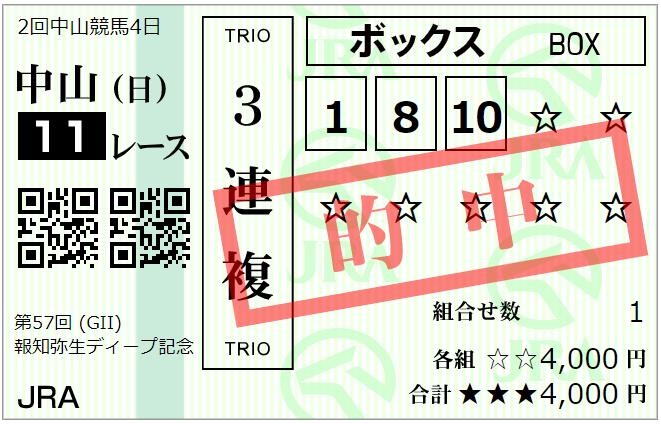 f:id:onix-oniku:20200308171944p:plain