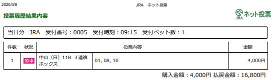 f:id:onix-oniku:20200308171954p:plain