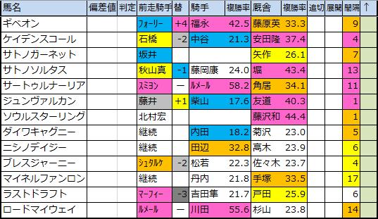 f:id:onix-oniku:20200309161436p:plain