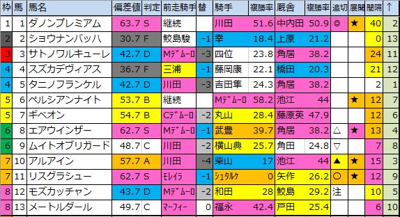 f:id:onix-oniku:20200309161728p:plain