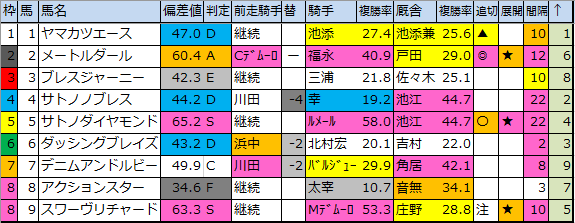 f:id:onix-oniku:20200309162033p:plain